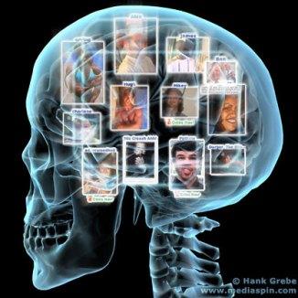 Social Network ThinkTank