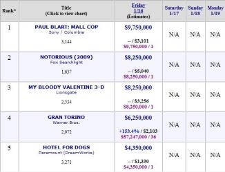 movie_numbers