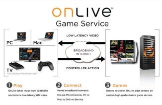 onlive_live